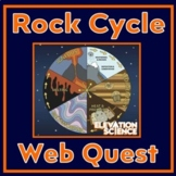 The Rock Cycle - A Webquest