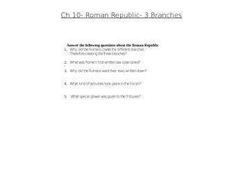 Roman Republic Branches & Organizer