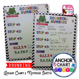 Rounding  Anchor Chart Parts and Interactive Notebook