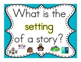 SETTING Unit Focus Wall/ Anchor Chart: Essential Questions