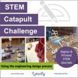 STEM Catapult Math & Engineering Activity (Angles and Ratios)