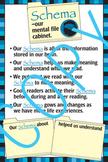 Schema Reading Poster - 18x24