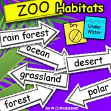 Science: Zoo Animal Habitat Pack