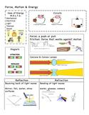 Science study guides (STAAR) bundle!!!