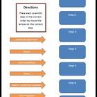 Scientific Method Click and Drag Worksheet