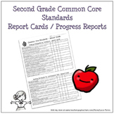 Second Grade Common Core Standards Progress Report