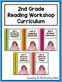 Second Grade Reading Workshop Bundle
