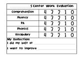 Self Assessment for Center Work