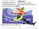 Silly Santa Sayings: Fun Figurative Language Activities fo