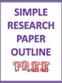 Simple Research Paper Note Taking Outline FREE