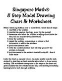 Singapore Math Model Drawing
