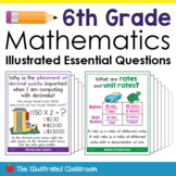 Sixth Grade Common Core Math Essential Questions Printable
