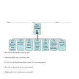 Social Studies: Reading a Timeline Worksheet