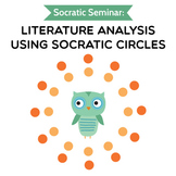 Socratic Seminar Lesson Plan (9-12): Literature Analysis U