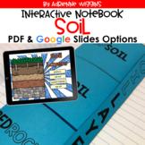 Soil Investigations Unit