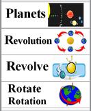 Solar System**