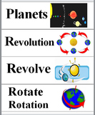 Solar System Illustrated Word Wall