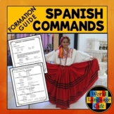 Spanish Commands, Imperative, Imperativo Formation Guide