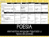 Poesia en espanol.  Poetry in Spanish