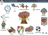 Spring Clip Art from School Chart Builder's The Four Seaso