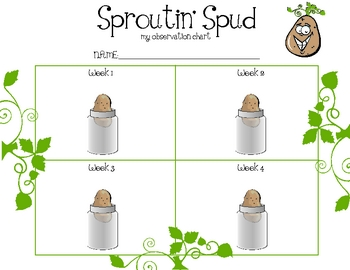Sproutin' Spuds