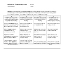 Sticky Note - Close Reading Rubric