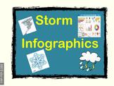 Storm Inforgraphics