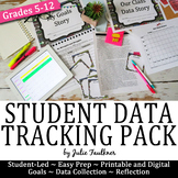 Student Data Tracking, Individual and Class Goals, Evaluat