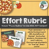 Effort Rubric for ANY Subject - Posters, Rubric & More