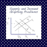 Economics Graphing Problems on Supply and Demand