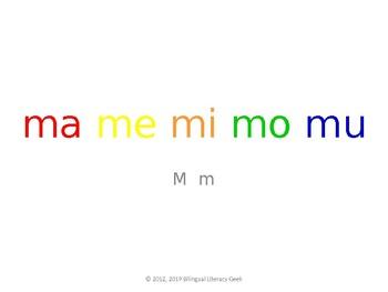 SyllaBits Spanish Ma, me, mi, mo, mu Syllable Slideshow Si