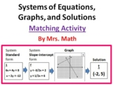 Systems of Equations, Graphs, and Solutions Matching Activ