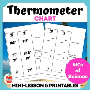 Temperature Chart Mini-Lesson and Printable, Fahrenheit an