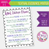 Textual Evidence Poster