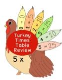 Thanksgiving Turkey Multiplication Math Activity Bulletin