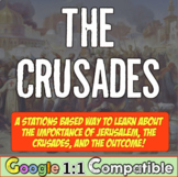 The Crusades: Explaining the what, why, & how on the Crusa