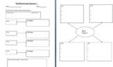 The Hobbit Graphic Organizer Character Analysis