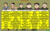 The New And Improved Dictators - World War II - Bill Burton