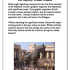 The Odyssey: Free Textual Graphic Assignment: High School: