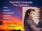 Outsiders by SE Hinton Figurative Language Power Point and Quiz