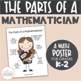 The Parts of a Mathematician {Girl}