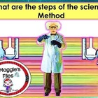 Scientific Method- power points and notes!