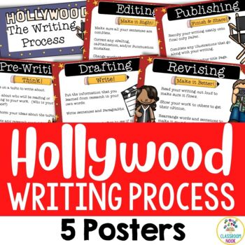 The Writing Process (5 Posters) - Hollywood/Movie Theme