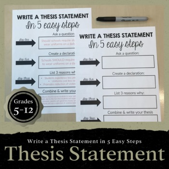 Thesis Statement Tutorial!  Write a Thesis Statement in 5