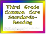 Third Grade Common Core Standards- Reading Posters