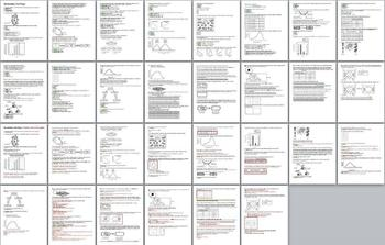 Thousands of Biology Test Prep Questions - 325 Pages - 28
