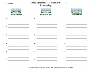 Three Branches of Government Learning Log Worksheet With W