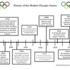 Timeline~History of The Modern Olympics 1892-1944 CCSS RI 4.7