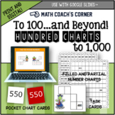 To 100 and Beyond!: Hundred Charts to 1000