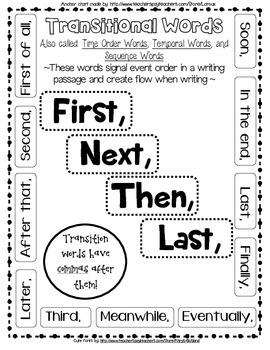Main idea lessons tes teach lesson thumbnail ibookread ePUb